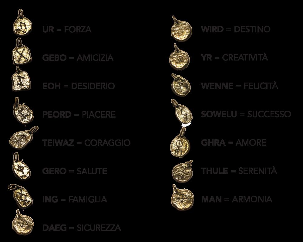 Cristiana Perali RUNE Collection